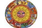 אסטרולוגיה - כל מה שרציתם לדעת